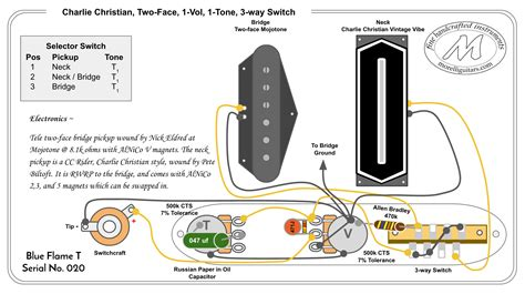 electric guitar wiring diagrams images electric guitar