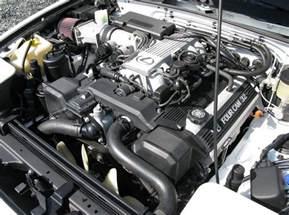 mazda 3 supercharger kit autos post