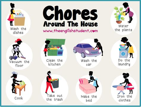 home chores fun english learning site for students and teachers the