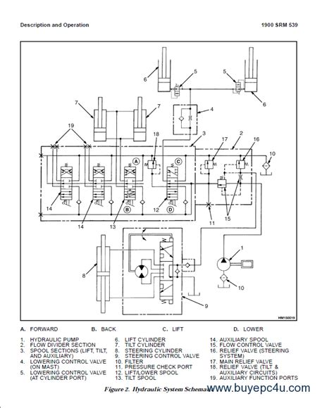 yale forklift ignition wiring diagram wiring diagram
