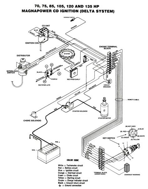 mercury wiring diagrams wiring diagram with