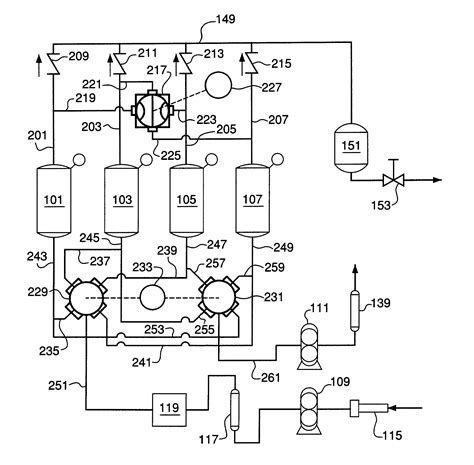 pressure swing patent us7854793 pressure swing adsorption system with