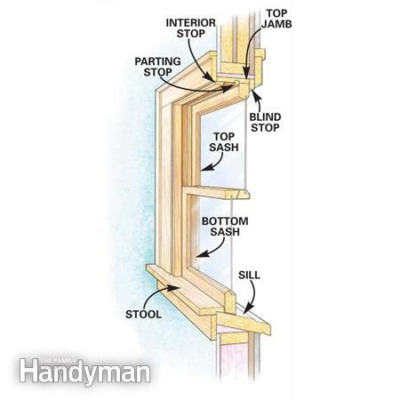 house window replacement parts how to install a window the family handyman