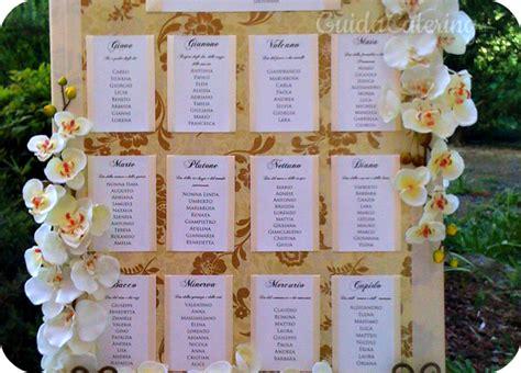 Idée Plan De Table Mariage by Il Tondo E L Ovale Event And Wedding Senza Parole