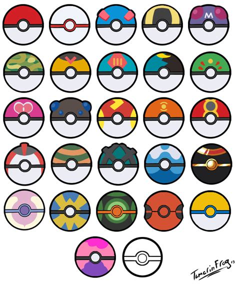 How To Draw All Pokeballs all poke balls free icons by tamarinfrog on deviantart