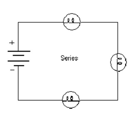 resistors in series and parallel light bulbs my physics series and parallel circuits