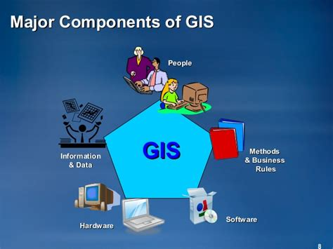 gis powerpoint templates read book version 11 quickly characterize and classify