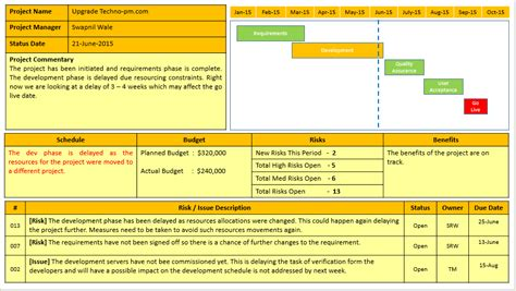 programme status report template project status report template ppt free project