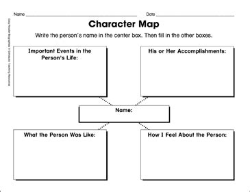printable graphic organizer character map character map worksheet switchconf