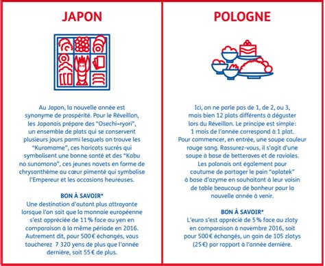 infographie  du monde des repas de noel repas noel