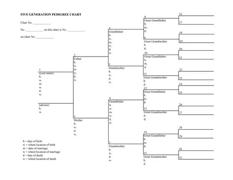 Galerry printable blank family pedigree chart