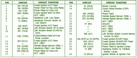 98 f150 fuse box diagram 98 f150 alternator wiring diagram