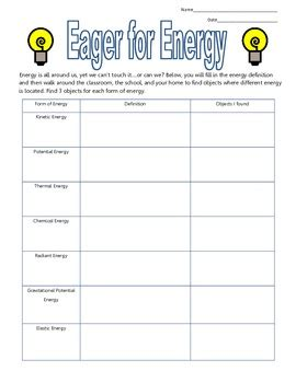 Energy And Its Forms Worksheet by Eager For Energy A Graphic Organizer For Different Energy