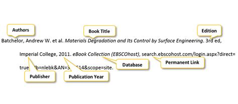 format ebook for amazon mla citation format 2011 for books