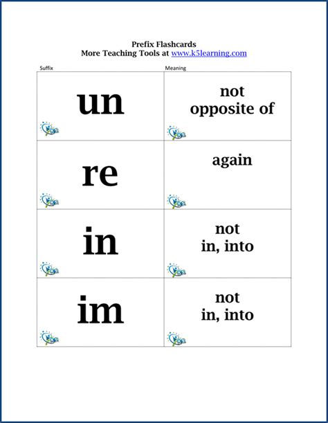 biography root word meaning prefixes and suffixes flashcards k5 learning