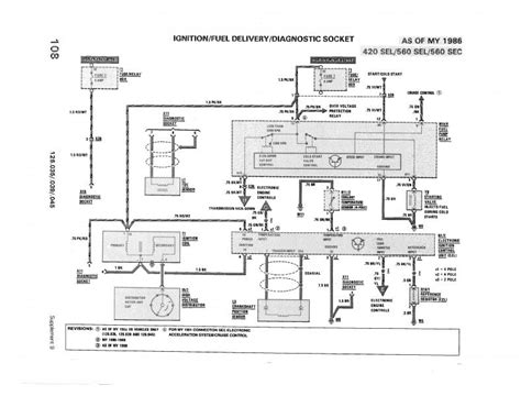 Exciting Mercedes 560sel Fuse Box Diagram Ideas - Best Image ...