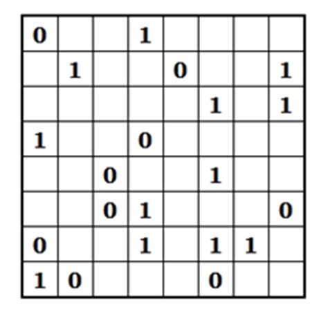 9 best sudoku i m up to medium puzzles now in the basic takuzu or the binary puzzle algorithms for the masses