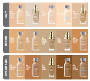 l oreal true match liquid foundation a k a the foundation