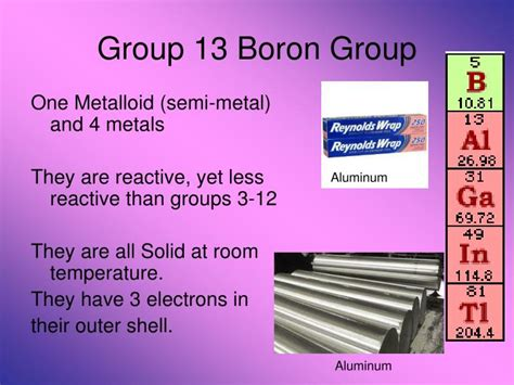 boron room temperature ppt the periodic table powerpoint presentation id 2752461