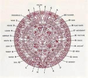 Sun Calendar Aztec Calendar Nwsisdmrc