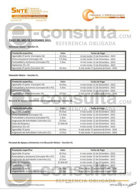 calendario pagos dgeti 2016 becas 2017 calendario de pago de bonos sep 2015 2016 becas 2017