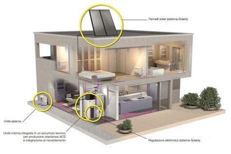 riscaldamento a pavimento rotex installazione pompa di calore generazione solare
