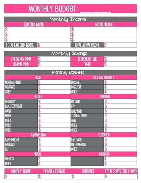 monthly budget chart template 17 best ideas about monthly budget template on