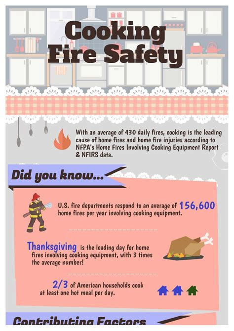 Kitchen Safety Tips by Cooking Safety Infographic Wyoming Department Of