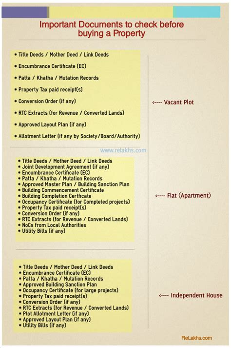 encumbrance certificate for property buying encumbrance certificate karnataka sle gallery