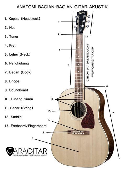 tips membeli dan memilih gitar akustik tutorial gitar lengkap
