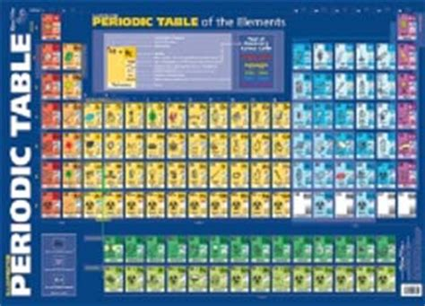 periodic table wall chart office supplies