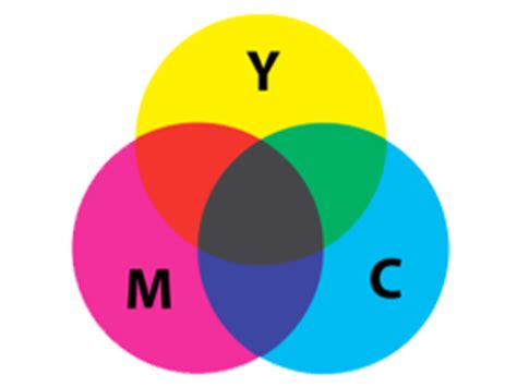 what every marketer needs to about color modassic marketing