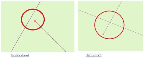 arcgis tutorial topology editing polyline dengan aturan topology di arcgis 10