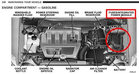 how cars engines work 2009 jeep patriot lane departure warning fuse box wiring 2008 jeep patriot fuse wiring diagram box 2016 price wrangle 2008 jeep patriot