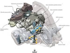 Proton Savvy Problem Multimode Toyota