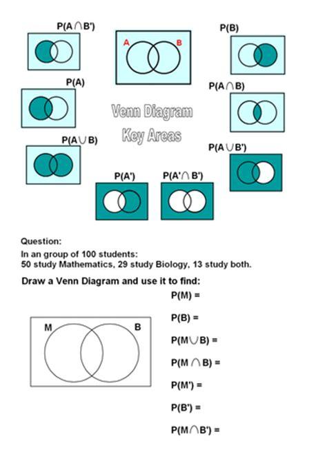 sets and venn diagrams notes venn diagram lesson by s curzon teaching resources tes