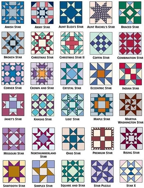 Patchwork Meaning - 25 best ideas about quilt blocks on patchwork