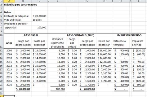 tabla para aplicar la declaracion de sueldos y salarios 2015 tabla anual del isr 2010 informacion fiscal actualizada