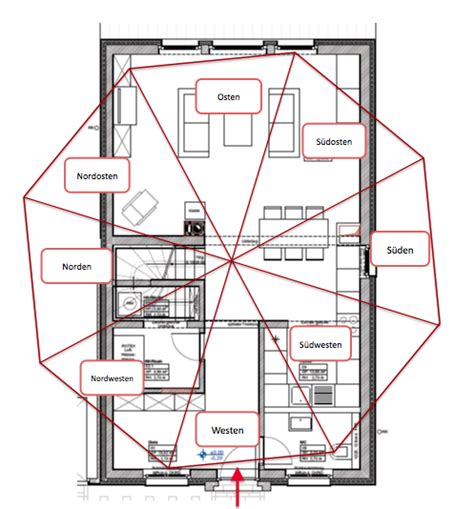 Feng Shui Hauseingang by Feng Shui Und Der Hauseingang Teil 2