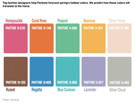 pantone color names pantone names colors for 2011 171 here there and
