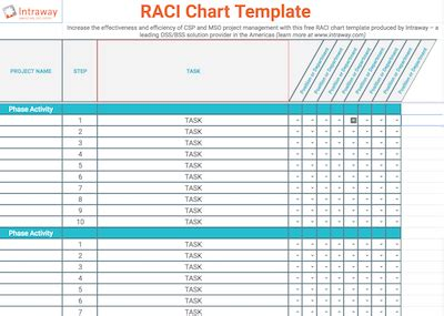 Raci Chart An Effective Project Management Tool Intraway Raci Template Sheets