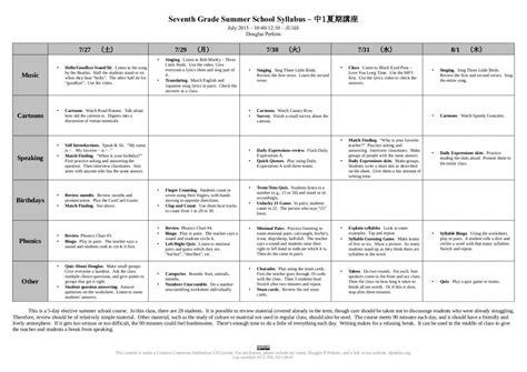 course syllabus template syllabus template high school template business