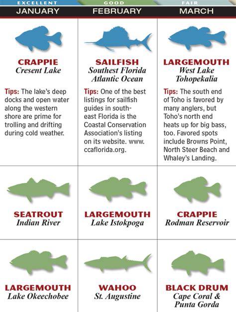 Fishing Calendar Florida 2015 Fishing Calendar Fish
