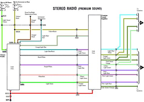 mustang gt stereo wiring diagram ford mustang forum