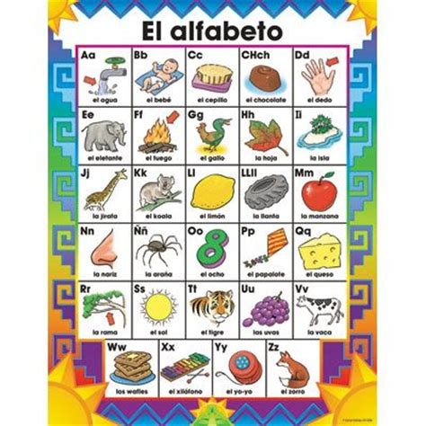 the new mungaka alphabet for beginners books alphabet picture poster drawing alphabet