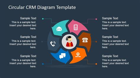ppt templates for client presentation crm presentation template for powerpoint slidemodel