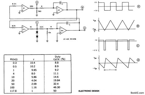 integrator circuit applications integrator circuit sawtooth wave 28 images gt circuits gt triangular wave generator l37319