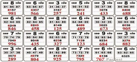 sataa king search results for matka number calendar 2015
