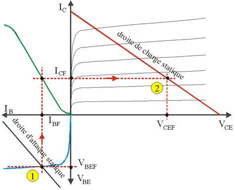 le transistor darlington transistor darlington fonctionnement 28 images le transistor darlington fonctionnement du