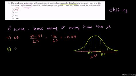 solved what is the correct great statistics solved problems gallery worksheet